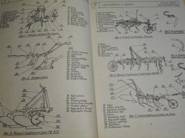 Tabulky zemědělských strojů - B. Bláha - 1957