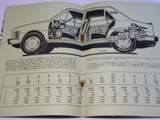 Tschechoslowakische Motor - Revue - 1981 - Škoda, ČZ...