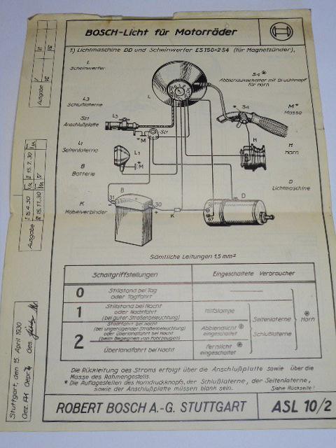 Bosch - Licht für Motorräder - 1930 - prospekt