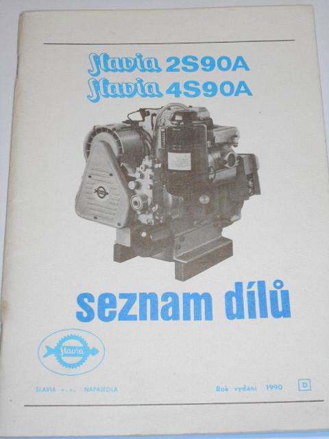 Slavia 2 S 90 A, 4 S 90 A seznam dílů - 1990