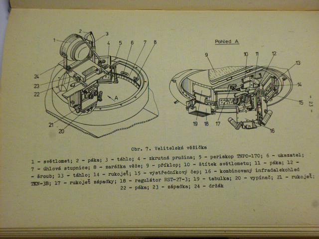 122 mm samohybná houfnice 2S1 - technický popis - 1983