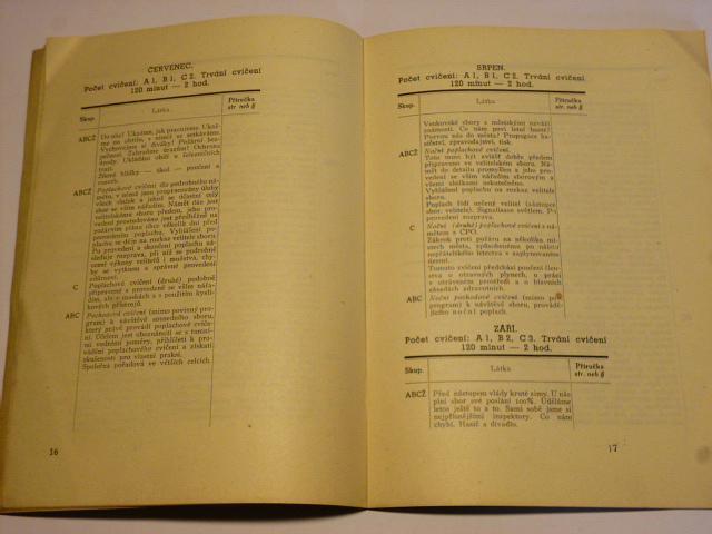 Výcvikový program - Svaz čského hasičstva - 1940