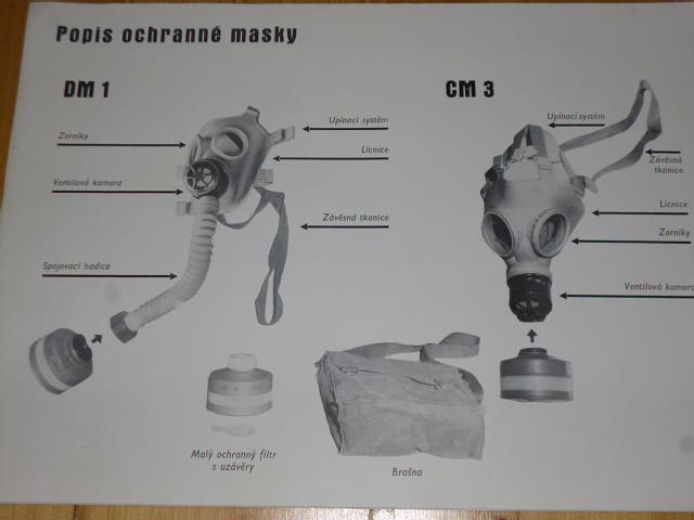 Používání ochranné masky DM-1 a CM-3