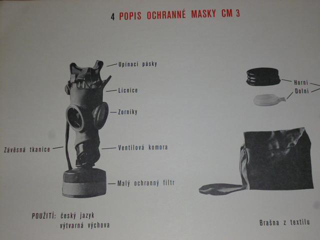 Ochranná maska CM 3