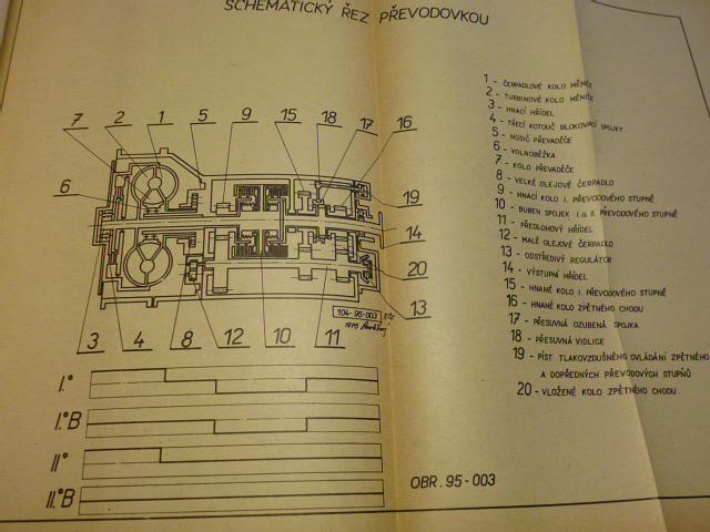 Technický a funkční popis M 152.0 - Vagónka Studénka - 1975 - Tatra