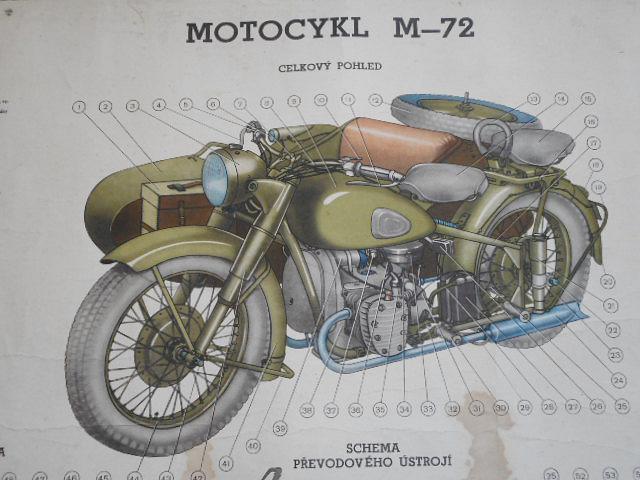 M-72 - unikátní soubor 16 výukových plakátů - MNO - 1956