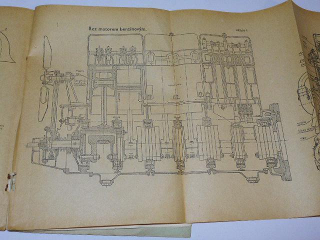 Kolejové motorové vozy - jejich konstrukce, motory, obsluha