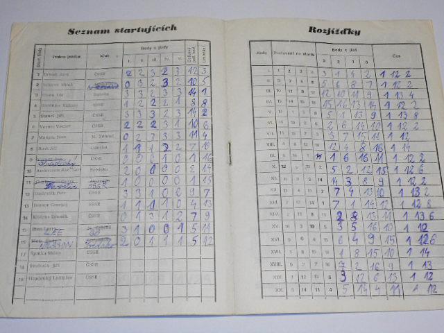 X. roč. memoriálu Luboše Tomíčka - 2. 10. 1978 Praha Markéta - mezinárodní závod na ploché dráze - program + startovní listina