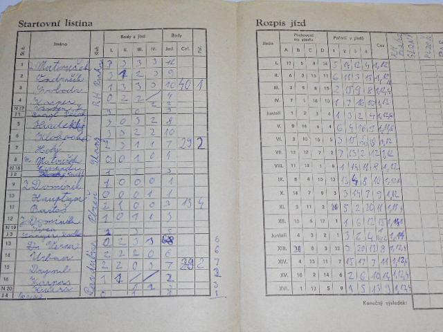 Plochá dráha - Praha Markéta - 5. 4. 1984 - startovní listina