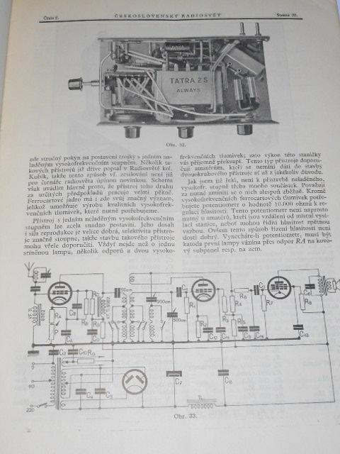 Československý radiosvět - 2/1935 - Věstník Československé společnosti radiotechnické a Radiosvazu československého