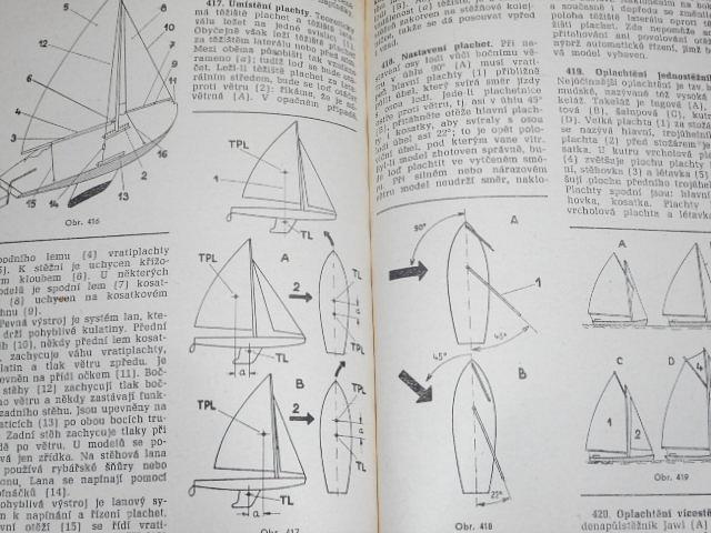 Receptář modeláře - Vladimír Procházka - 1968