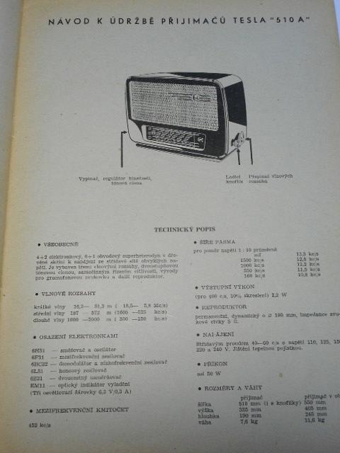Tesla - návod k obsluze přijímačů Tesla 510 A - 1955