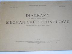 Diagramy k prvé a druhé části mechanické technologie profesora inž. Františka Hasy - 1923