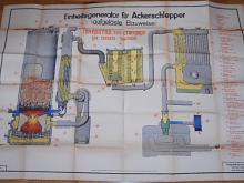 Einheitsgenerator für Ackerschlepper (aufgelöste Bauweise) - plakát - výukový obraz