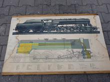 Parní lokomotiva - schéma parního stroje - 1955 - plakát - školní obraz