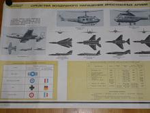 Prostředky vzdušného napadení cizích armád - plakát - výukový obraz - 1983