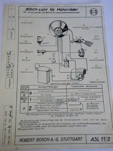 Bosch - Licht für Motorräder - 1931