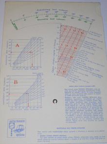 Autochemie Spolana - počítadlo pro Fridex Spolana