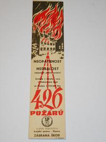 Neopatrnost, nedbalost - nejčastější příčina požárů!