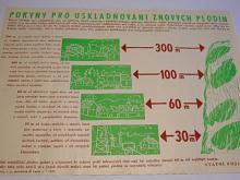 Pokyny pro uskladňování žňových plodin - leták - plakát - Státní pojišťovna