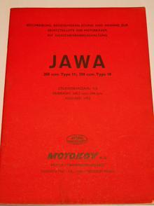 JAWA 250/11, 350/18 - 1953 - Beschreibung, Bedienungsanleitung und Anhang zur Ersatzteilliste der Motorräder mit Kickstarterhebelschaltung - pérák - jednopáka!!!